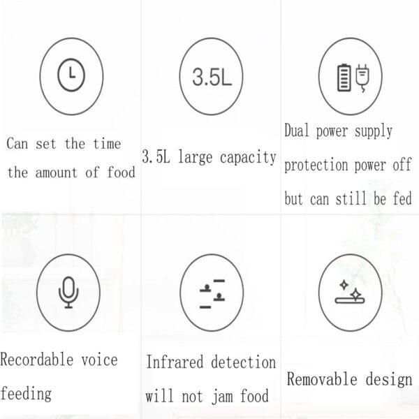Gobuddy - Alimentação de Bichinhos de Estimação Programada